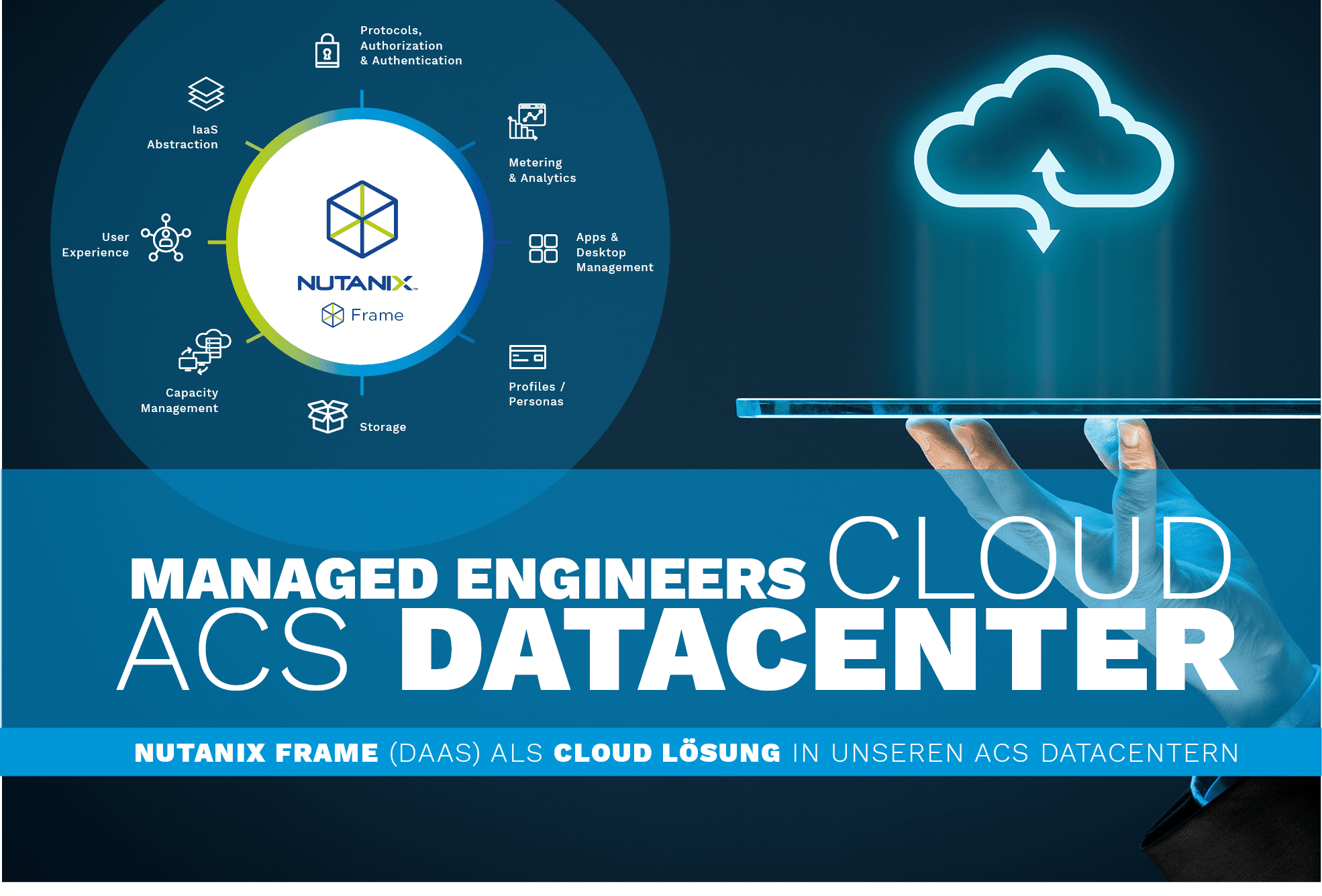 managed engineers cloud